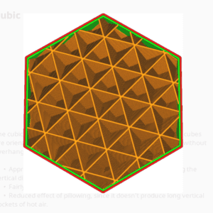 Cubic Infill Pattern - Cura - 3D Printerly