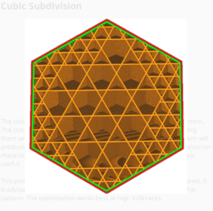 Cubic Subdivision Infill Pattern - Cura - 3D Printerly