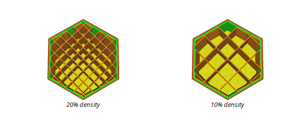 Cura Infill Density 20% Vs 10% - 3D Printerly