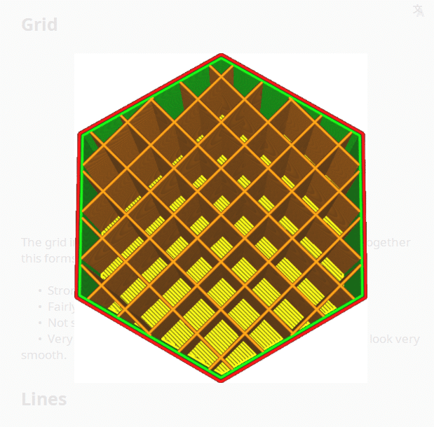 Grid Pattern Cura - 3D Printerly