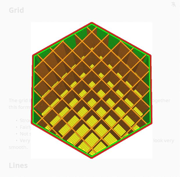 Grid Pattern Cura - 3D Printerly