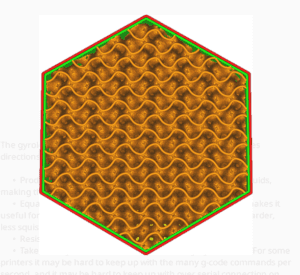Gyroid Infill Pattern - Cura - 3D Printerly
