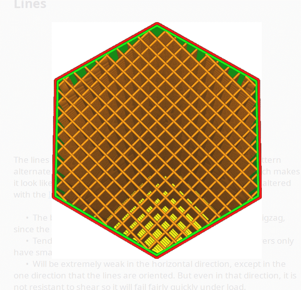 Lines Infill Pattern - Cura - 3D Printerly