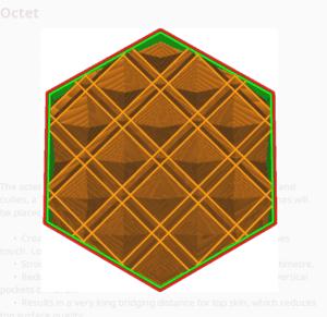 Octet Infill Pattern - Cura - 3D Printerly