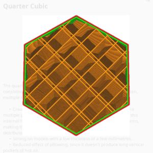 Quarter Cubic Infill Pattern - Cura - 3D Printerly