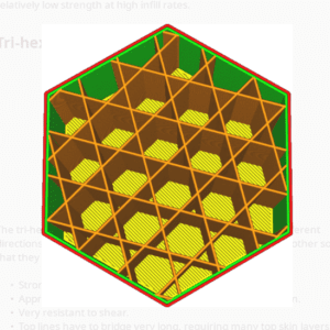 Tri-Hexagonal Infill Pattern - Cura - 3D Printerly