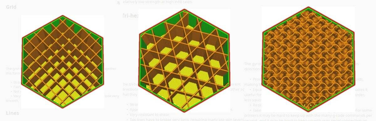Which Infill Pattern is Best - 3D Printerly