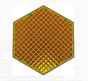 Zigzag Infill Pattern - Cura - 3D Printerly