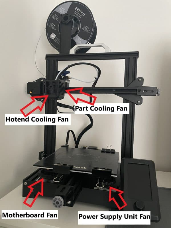 What Are the Parts of a Filament 3D Printer - Fans - 3D Printerly